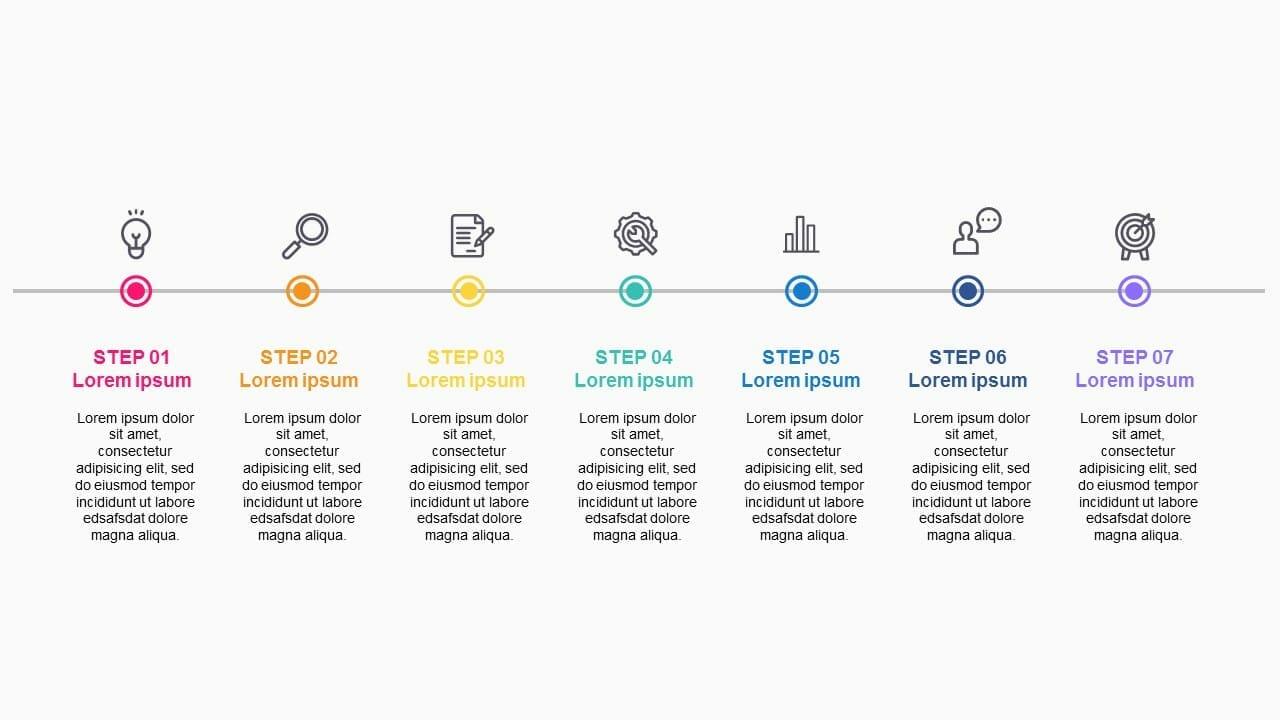 Material 7 Steps Timeline