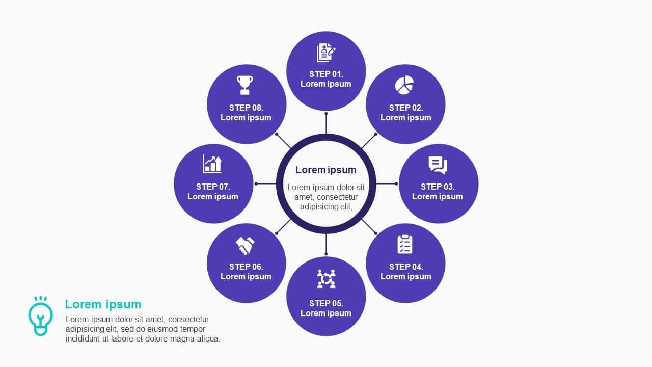 8 Step Business Concept Diagram
