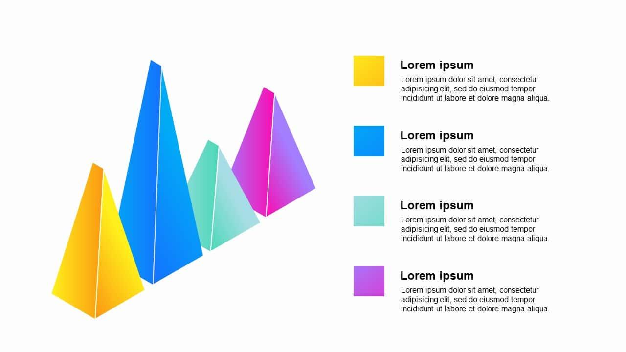 3D Triangle Graph Process Charts