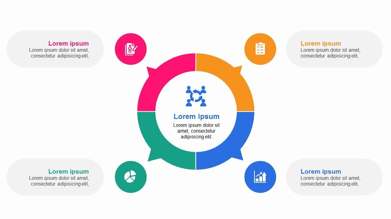 Communication Circular Diagram